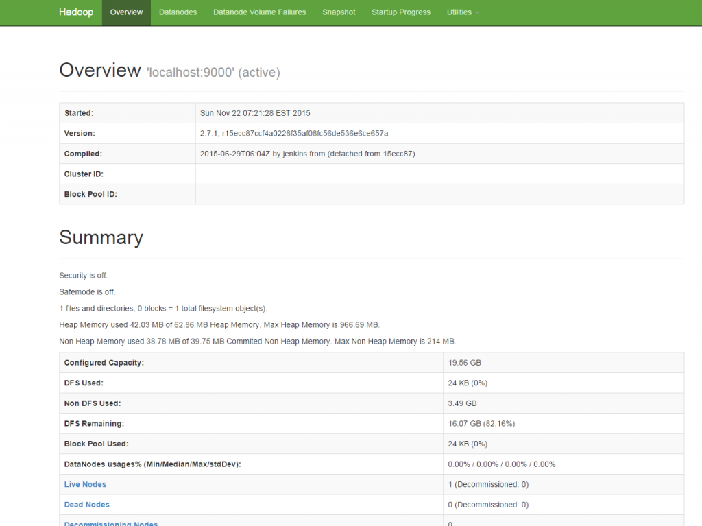 Hadoop Web Interface